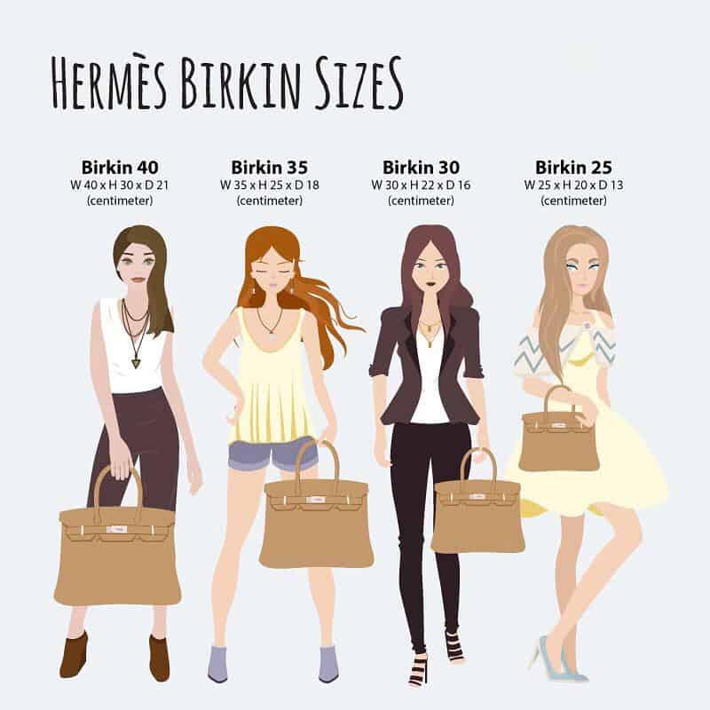 Hermes Birkin different Sizes